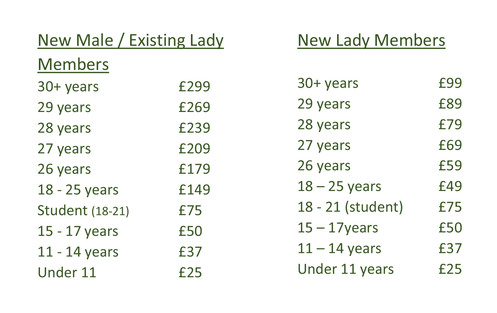 Membership prices for website 1