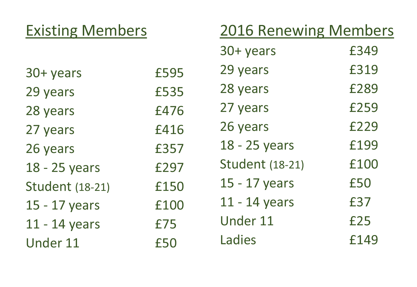 Membership prices for website 2